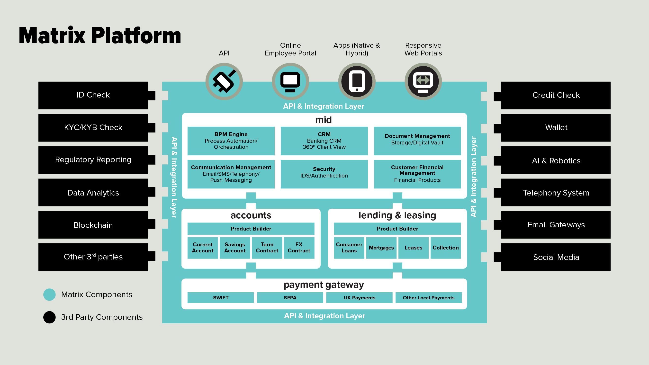 Matrix-platform-large