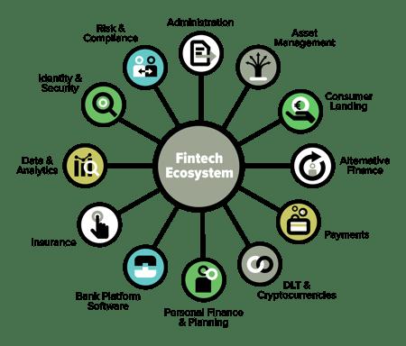 fintech-ecosystem