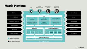 matrix-digital-core-banking-page 3
